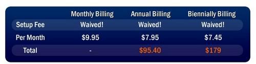 VodaHost pricing