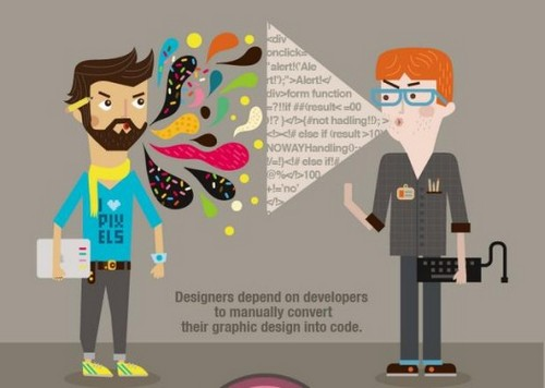 Designers vs Developers (Infographic by Webydo)