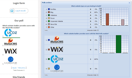 Web Polls with Images