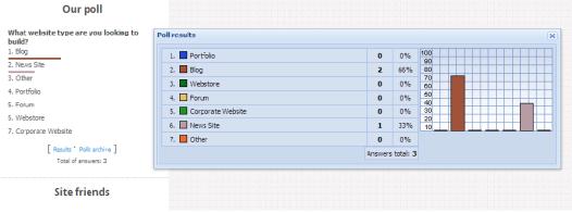 uCoz Modules - Web Polls