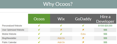 Ocoos - Comparison Table