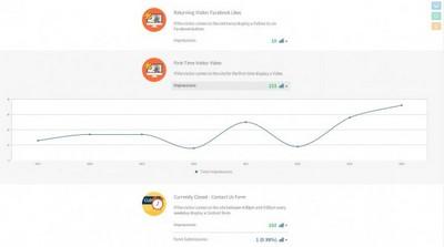 inSite Analytics (Image Credit - Duda Blog)