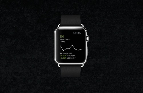 Squarespace for Apple Watch
