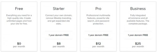 new pricing of Weebly