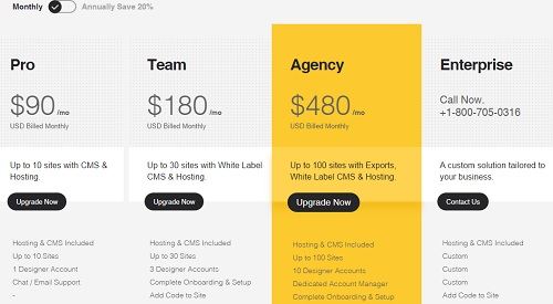 Webydo Pricing Policy