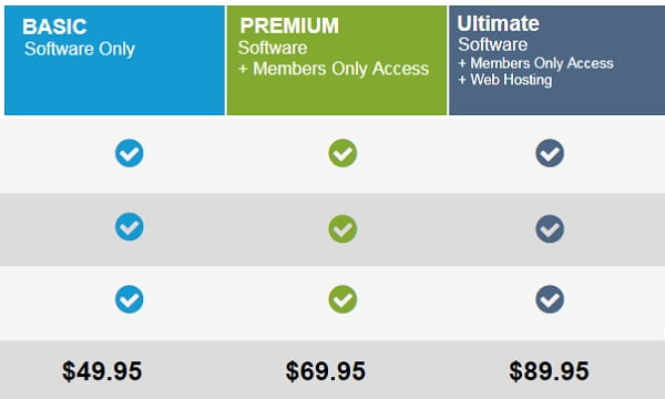 90 Second Website Builder Pricing