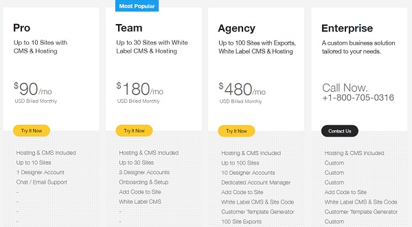 Webydo Pricing Plans