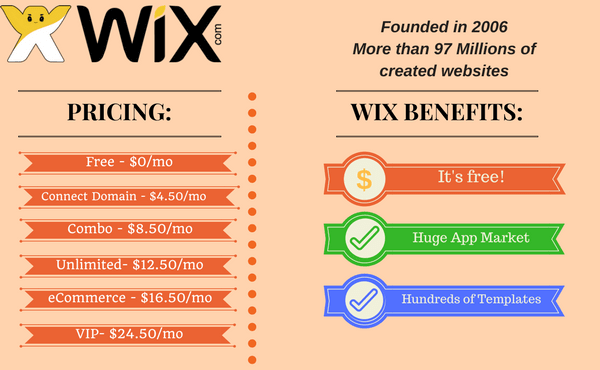 Wix Benefits and Pricing