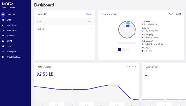 Kinsta dashboard