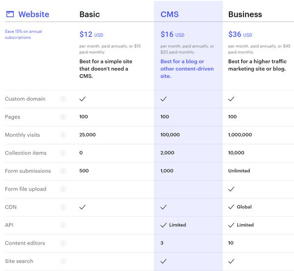 Webflow Pricing