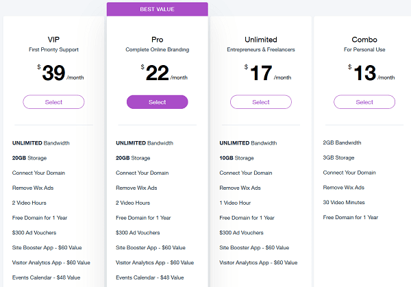 Wix Pricing Website