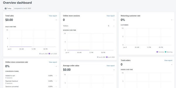Shopify Analitics