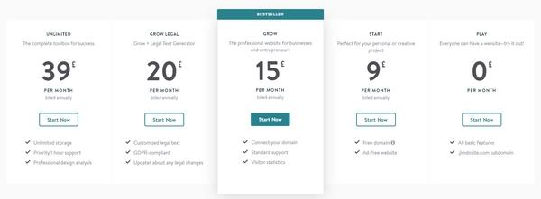 Standard Jimdo Plans For Websites