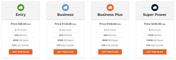 Siteground Cloud Pricing