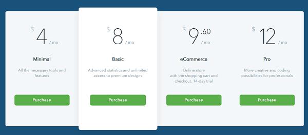 uKit Pricing