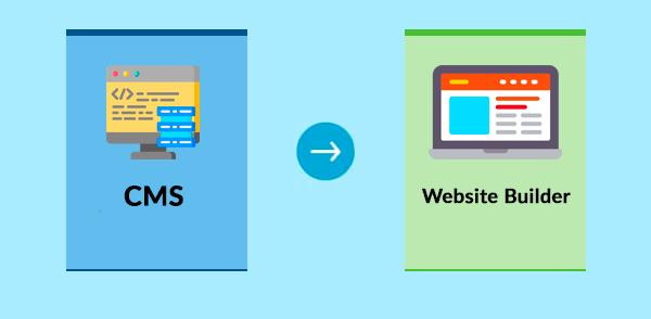 CMS to Website Builder