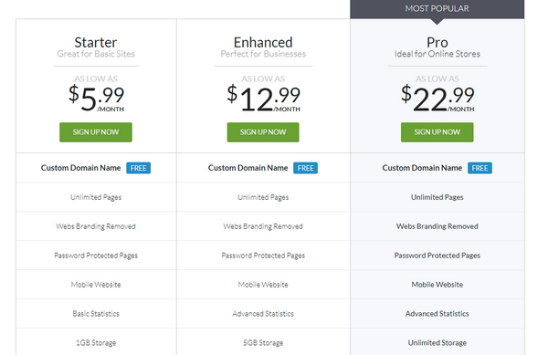 Webs pricing