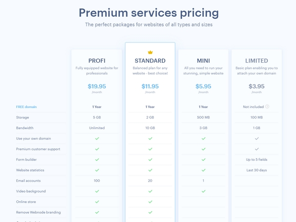 Webnode pricing