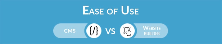 CMS vs Website Builder: Which One Is Easier to Use?