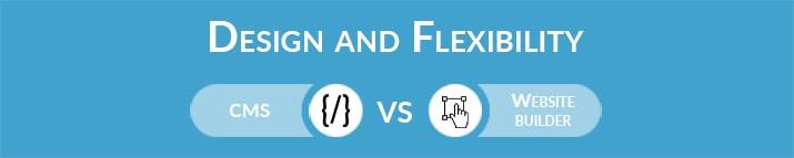 CMS vs Website Builder: Design and Flexibility