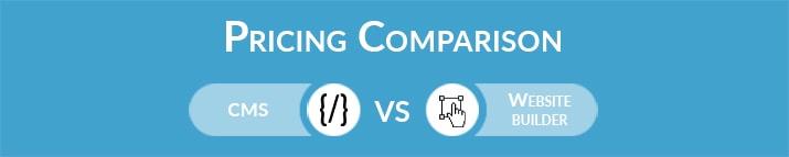 CMS vs Website Builder: General Pricing Comparison
