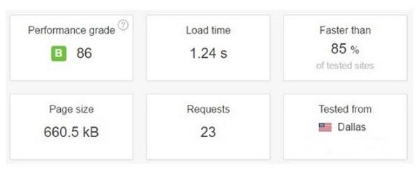 Bluehost Website Speedtest