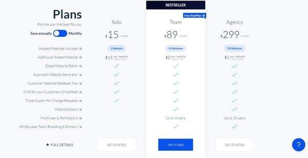 SiteJet pricing