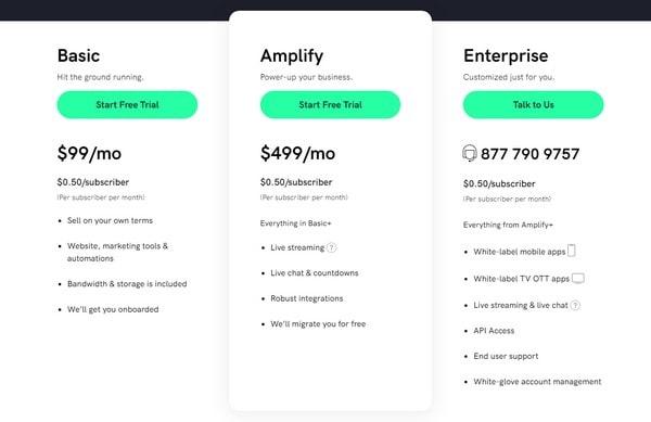 uscreen price