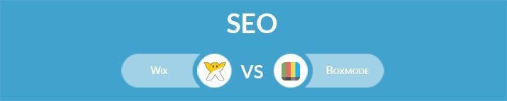 Wix vs Boxmode: Which One Is the Best for SEO?
