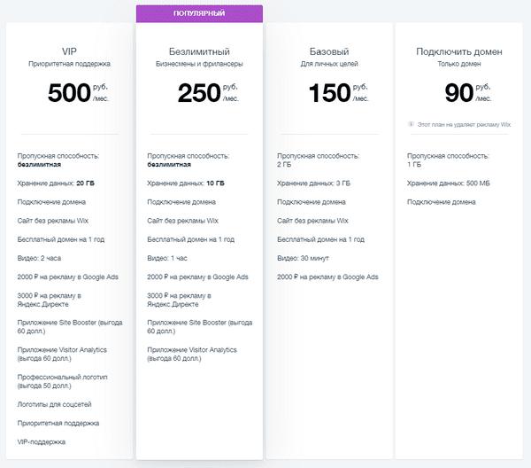 Стоимость создания сайта на Викс
