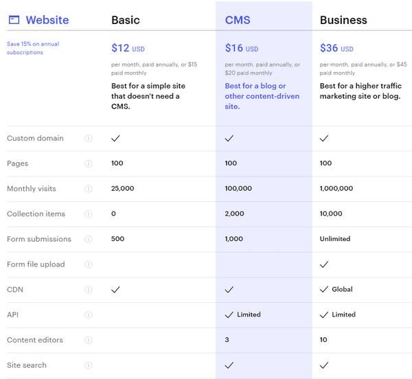 Webflow цены