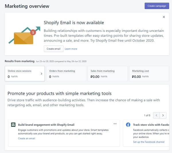Shopify Маркетинг и продвижение