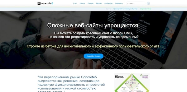 Concrete5 – бесплатная CMS с контекстным редактированием