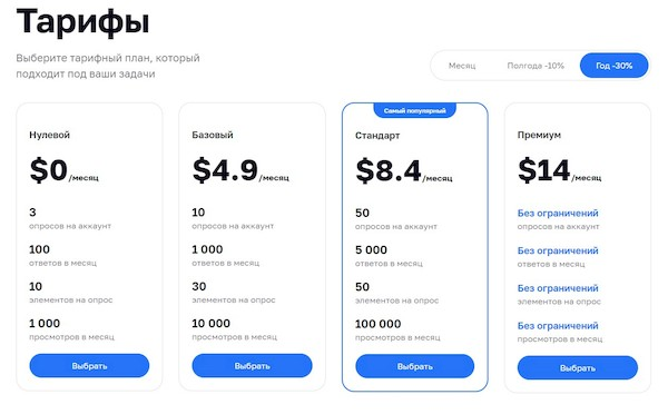 WebAsk — стоимость использования
